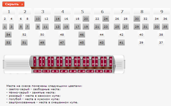 Покупка железнодорожного билета через интернет. Схема вагона