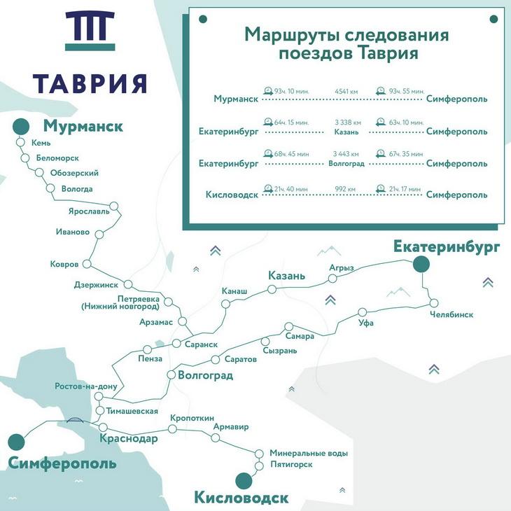 Маршруты поездов в Крым