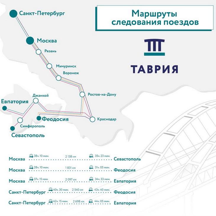 Поезда в Крым из Москвы и Санкт-Петербурга